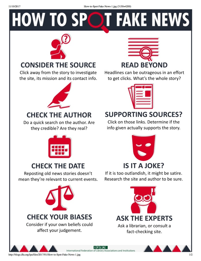 How-to-Spot-Fake-News-1.jpg (3150×4200)